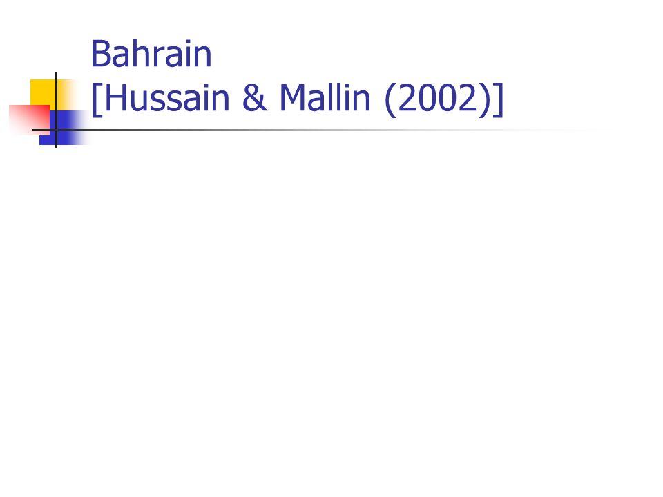 Bahrain [Hussain & Mallin (2002)]